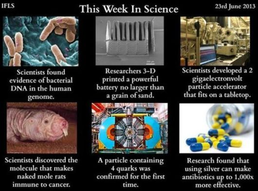 Some Unknown Facts About Science