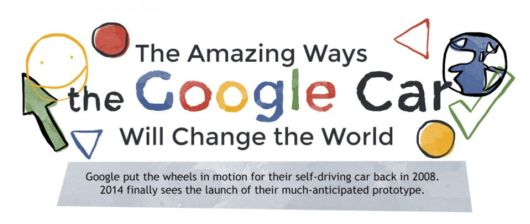 The Google Car Will Change The World