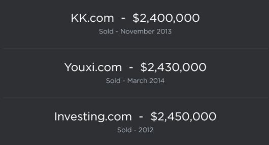 The Most Expensive Domain Names Ever Sold