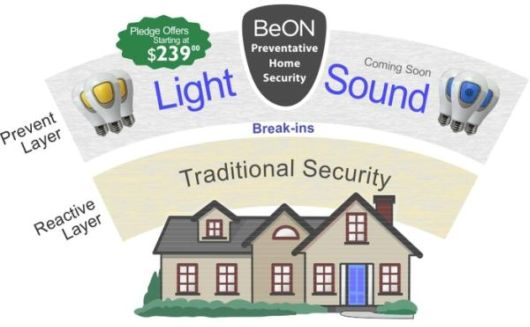 BeON Stress Free Home Security For Thwarting Burglars